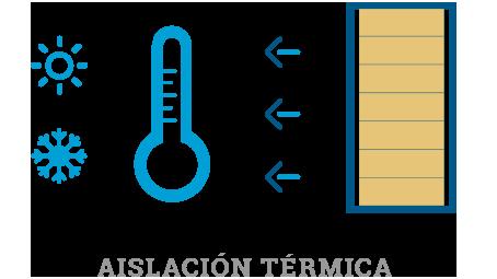 Aislación_Termica